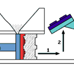procédé de fabrication moulage sable sur chantier automatique